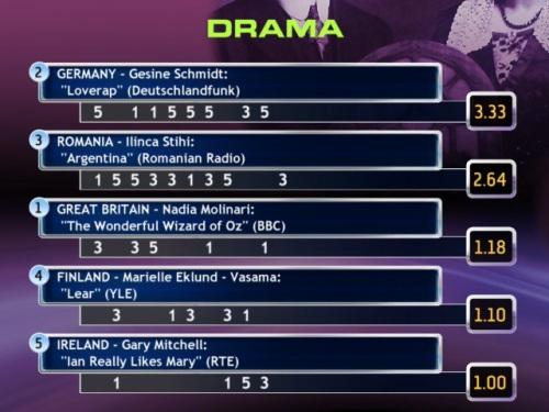Drama_003