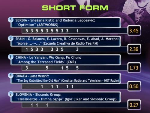 Short_form_001
