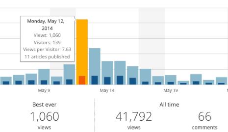Schermafbeelding 2014-05-26 om 11.13.57